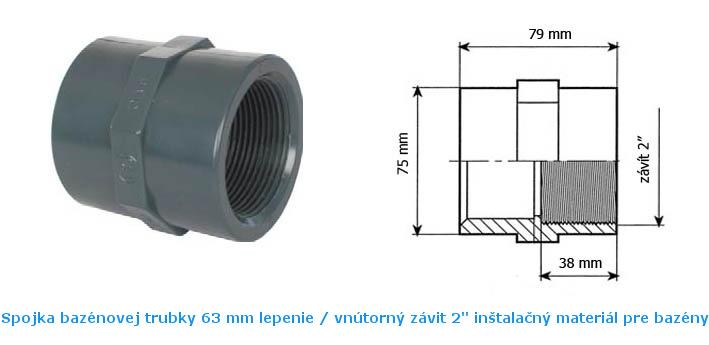 Spojka 63 mm lepenie vnútorný závit
